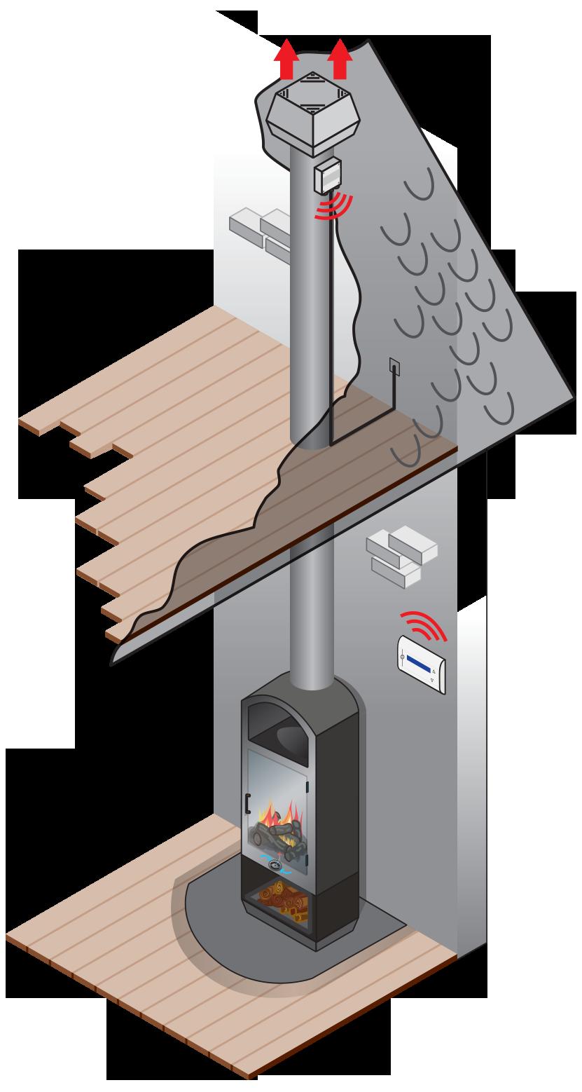 Solid fuel illustration