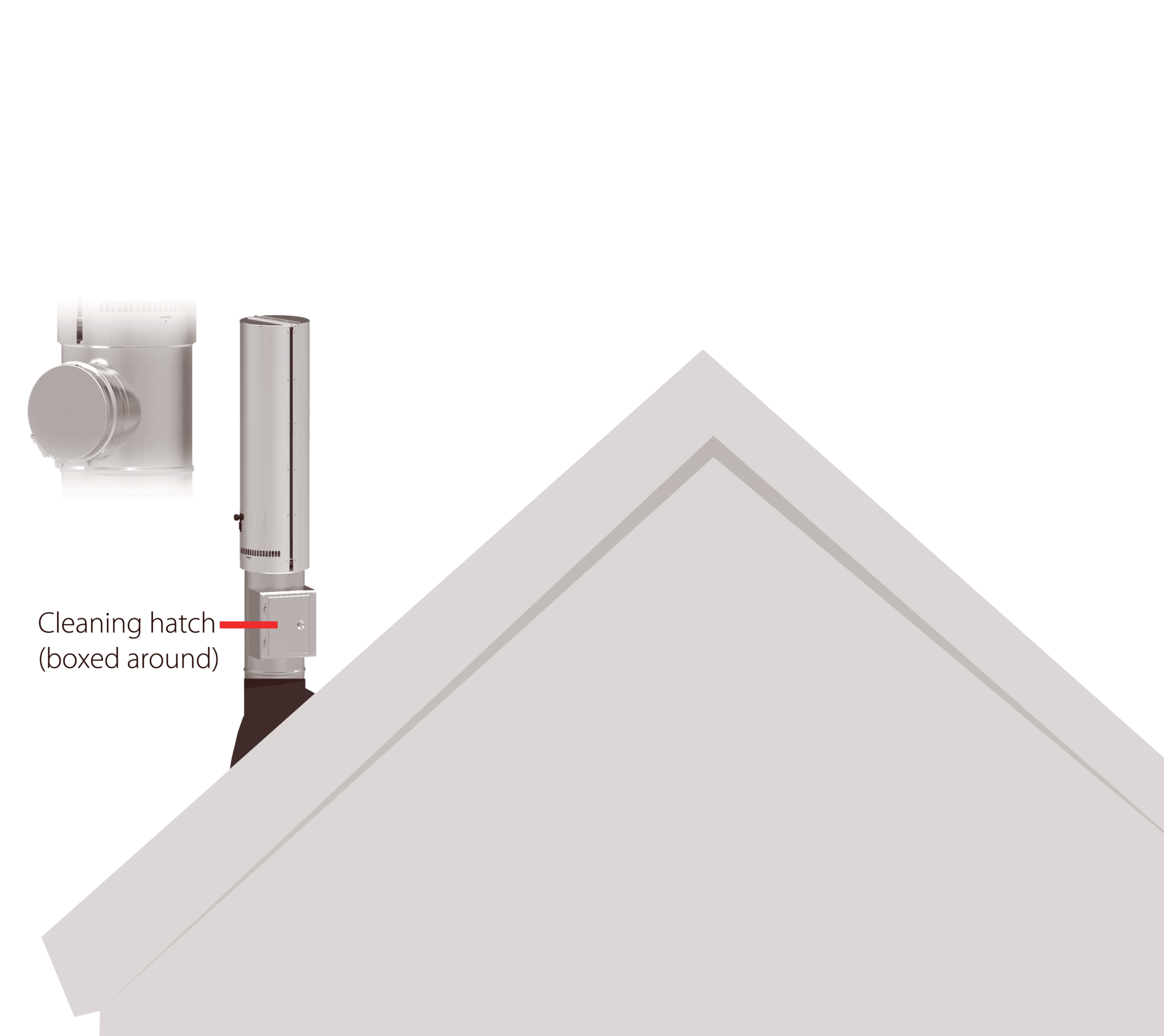 partikelfilter billede hus